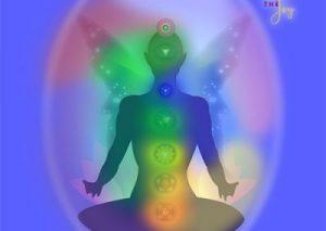 human chakras and aura system
